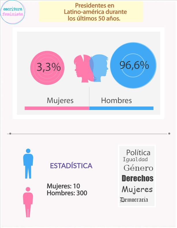 infografia ptes