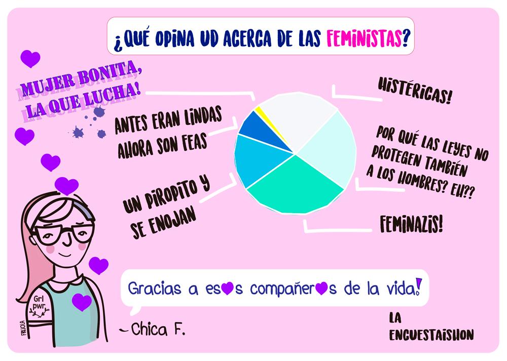 la-encuestaishon-escritura-feminista