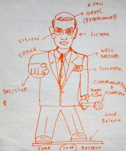 dibujos-de-lideres-1